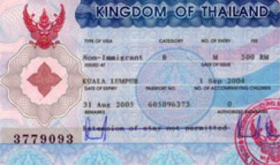 тайланд виза требования к фото